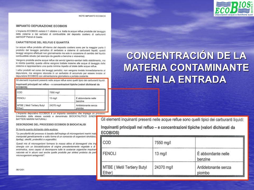 CONCENTRACIÓN DE LA MATERIA CONTAMINANTE EN LA ENTRADA