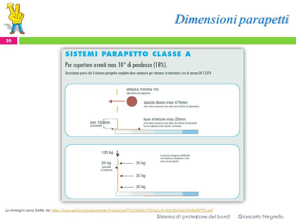 Dimensioni parapetti Sistema di protezione dei bordi