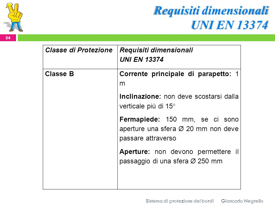 Requisiti dimensionali UNI EN 13374