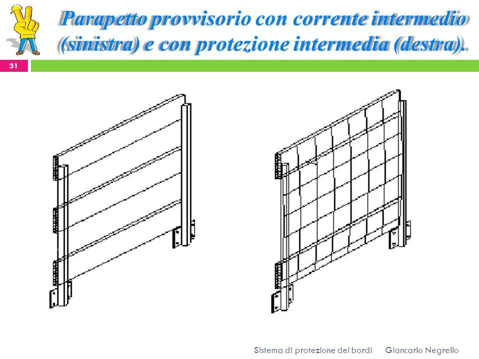 Parapetto provvisorio con corrente intermedio (sinistra) e con protezione intermedia (destra).