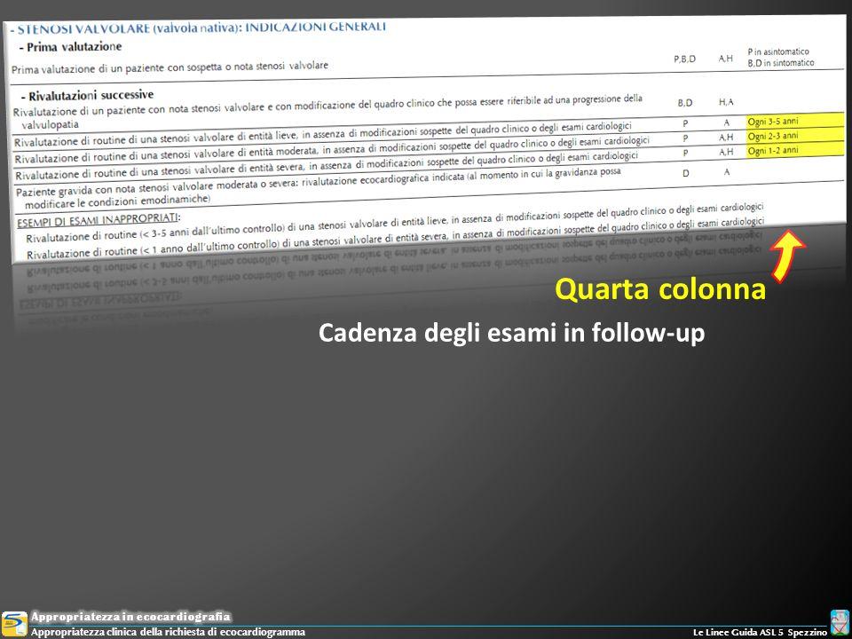 Quarta colonna Cadenza degli esami in follow-up