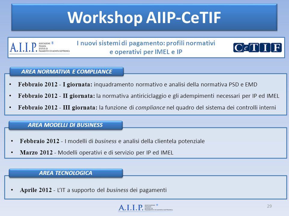 Workshop AIIP-CeTIF I nuovi sistemi di pagamento: profili normativi