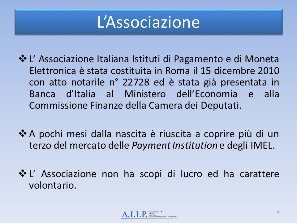 L'Associazione