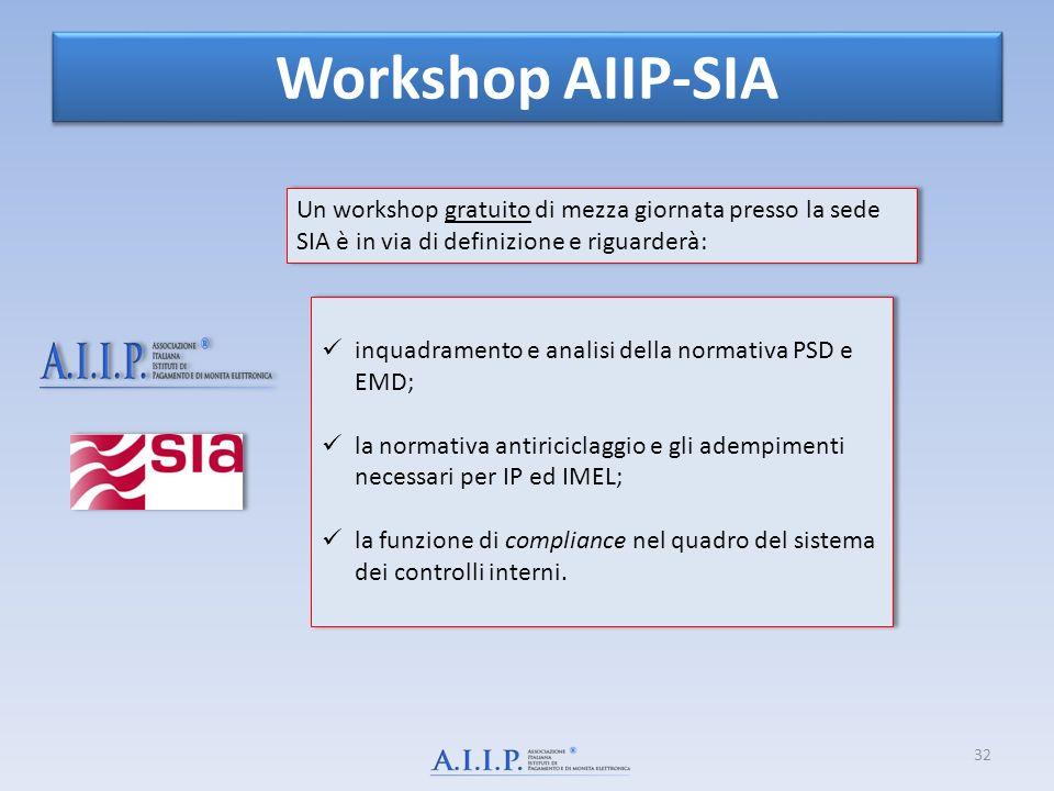Workshop AIIP-SIA Un workshop gratuito di mezza giornata presso la sede SIA è in via di definizione e riguarderà: