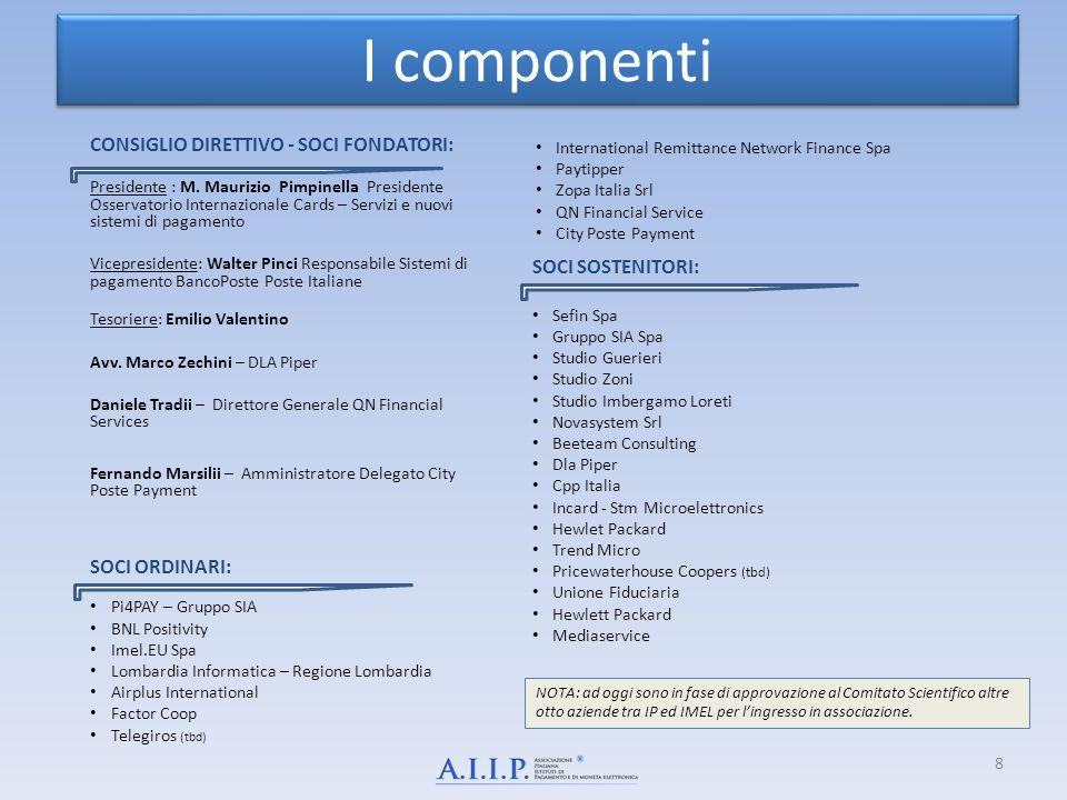 I componenti CONSIGLIO DIRETTIVO - SOCI FONDATORI: SOCI SOSTENITORI: