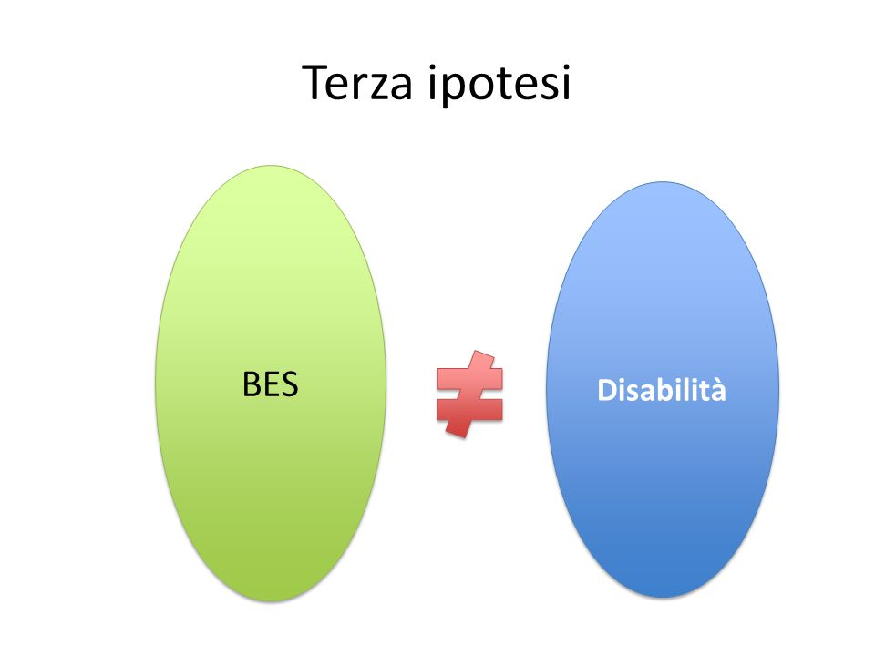 Terza ipotesi BES Disabilità
