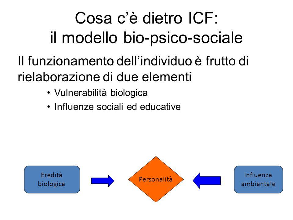 Cosa c'è dietro ICF: il modello bio-psico-sociale