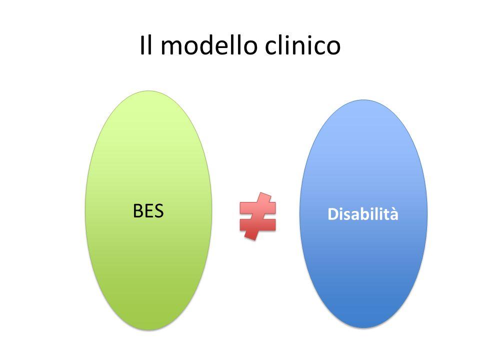 Il modello clinico BES Disabilità