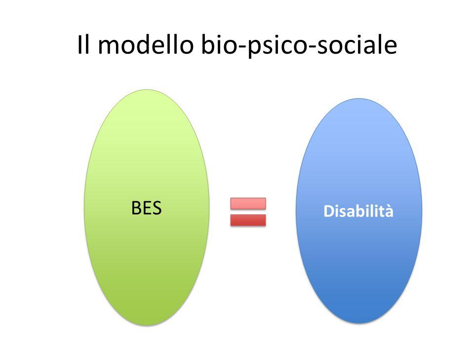 Il modello bio-psico-sociale