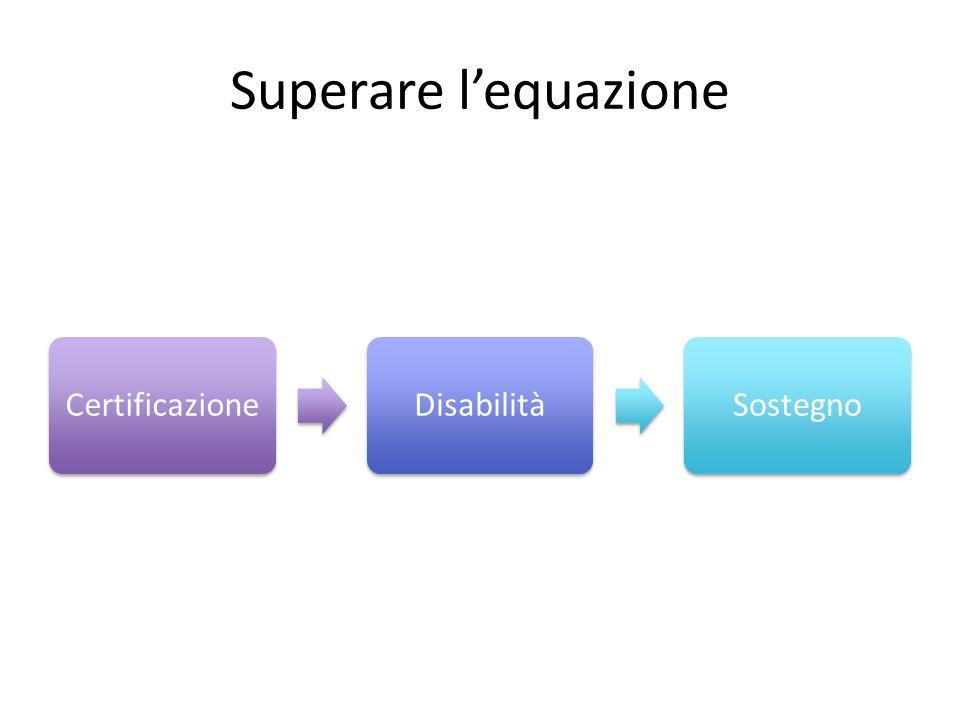Superare l'equazione Certificazione Disabilità Sostegno