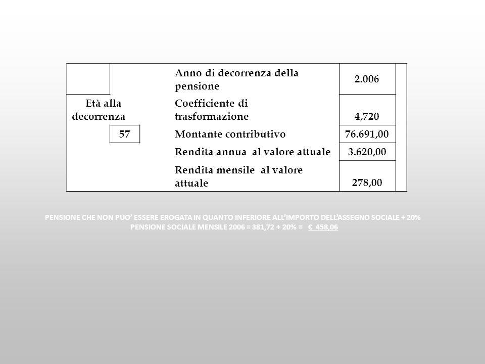 PENSIONE SOCIALE MENSILE 2006 = 381,72 + 20% = € 458,06