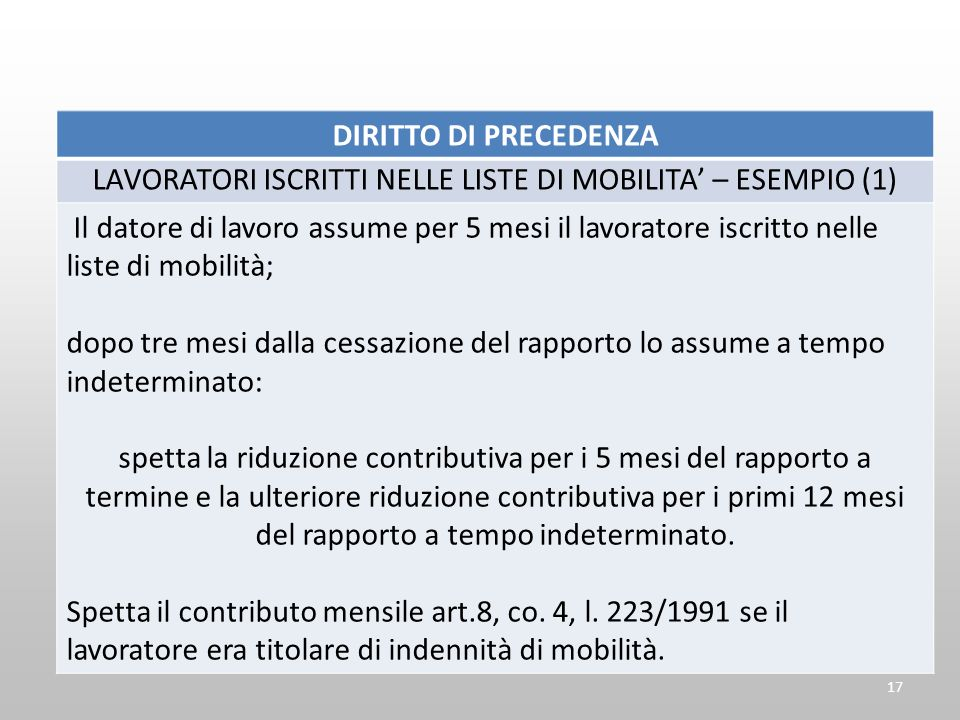 LAVORATORI ISCRITTI NELLE LISTE DI MOBILITA' – ESEMPIO (1)