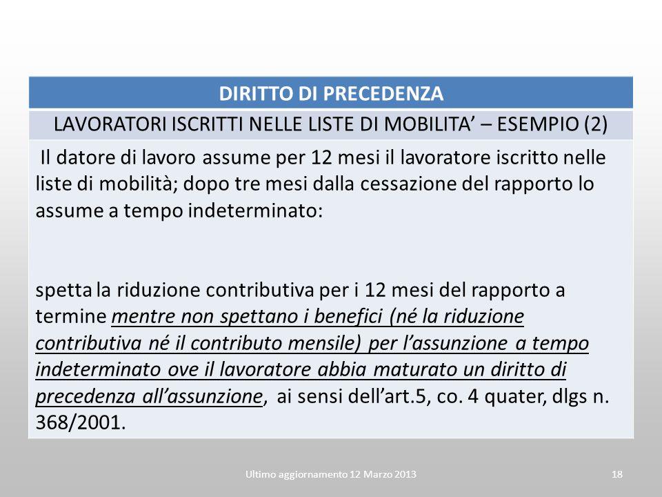 LAVORATORI ISCRITTI NELLE LISTE DI MOBILITA' – ESEMPIO (2)