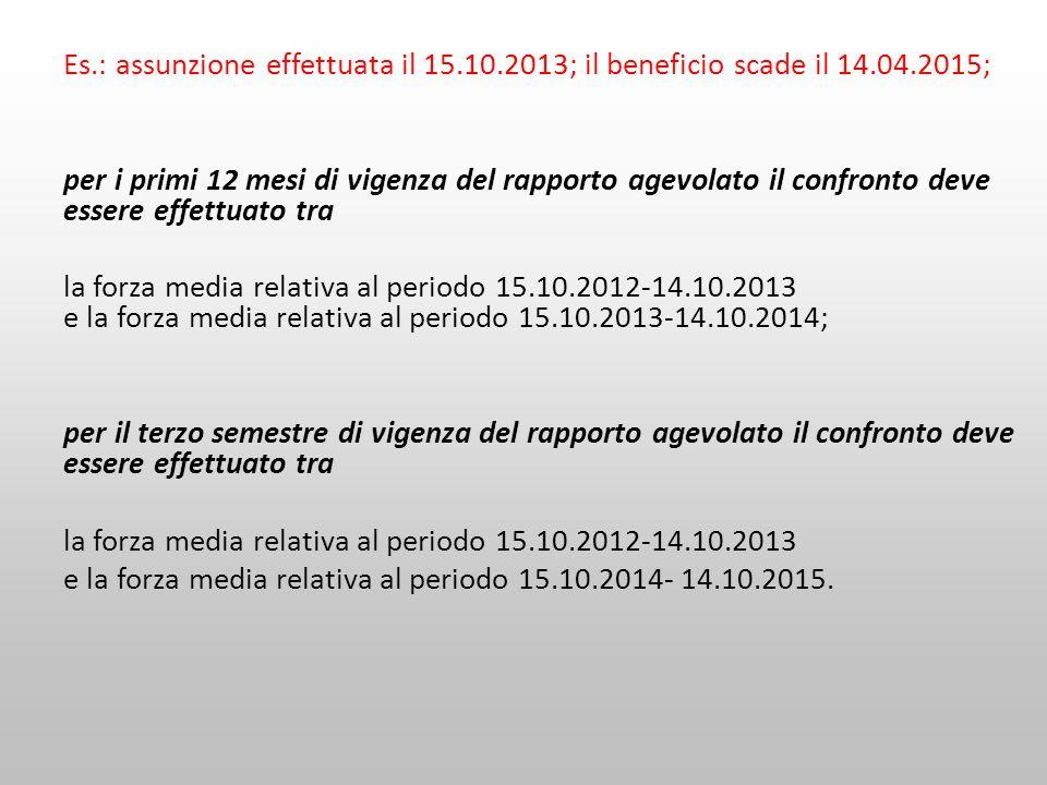 Es. : assunzione effettuata il 15. 10. 2013; il beneficio scade il 14