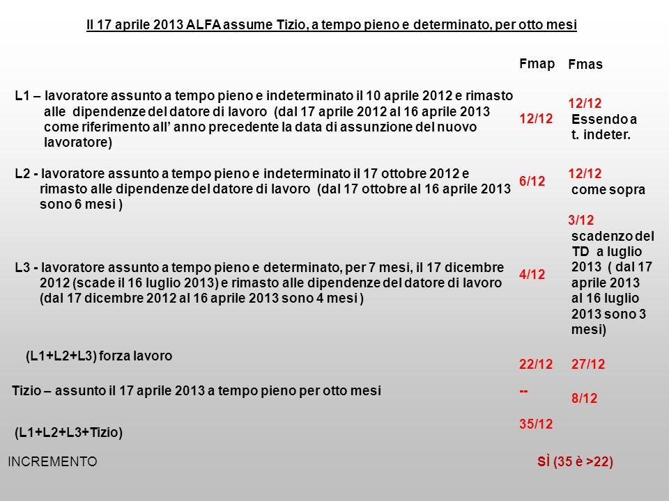 Il 17 aprile 2013 ALFA assume Tizio, a tempo pieno e determinato, per otto mesi