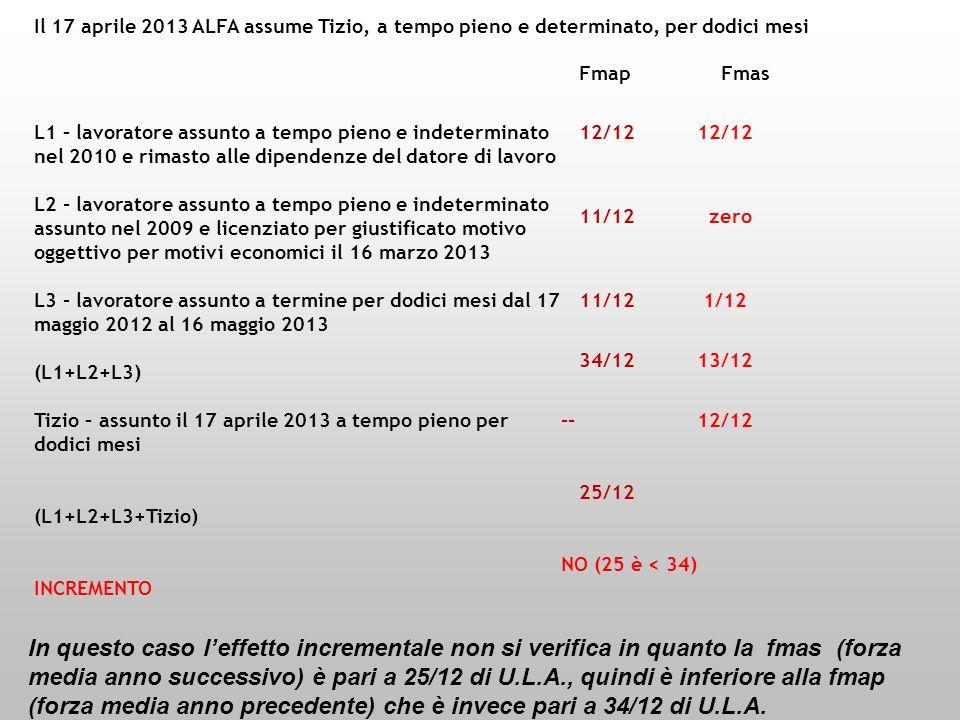 Il 17 aprile 2013 ALFA assume Tizio, a tempo pieno e determinato, per dodici mesi