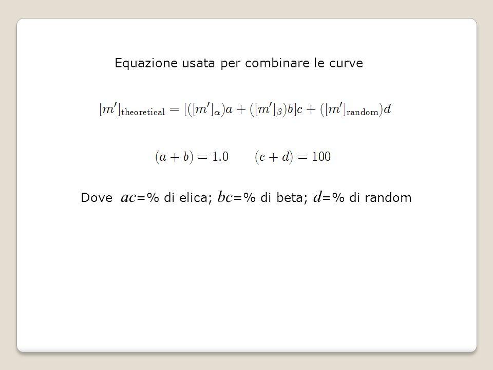 Equazione usata per combinare le curve