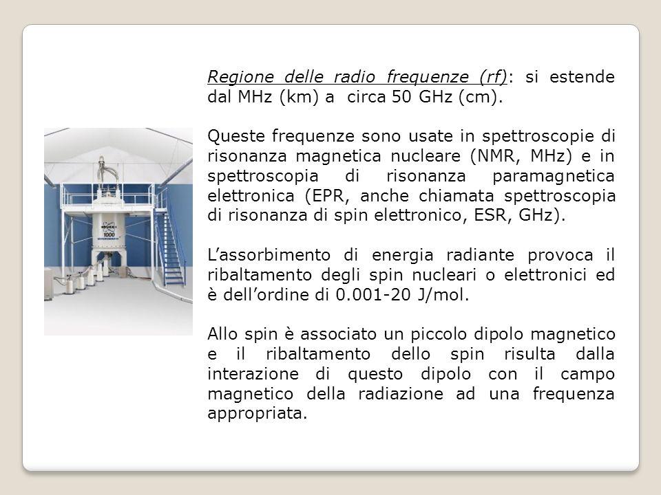 Regione delle radio frequenze (rf): si estende dal MHz (km) a circa 50 GHz (cm).