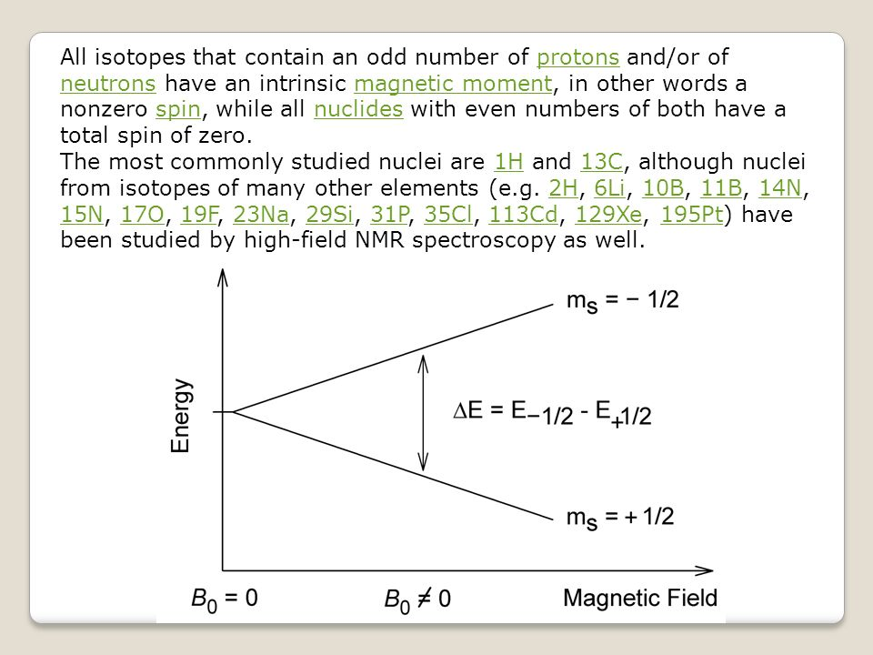 All isotopes that contain an odd number of protons and/or of neutrons have an intrinsic magnetic moment, in other words a nonzero spin, while all nuclides with even numbers of both have a total spin of zero.