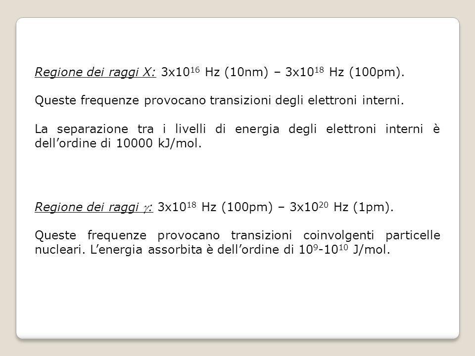 Regione dei raggi X: 3x1016 Hz (10nm) – 3x1018 Hz (100pm).