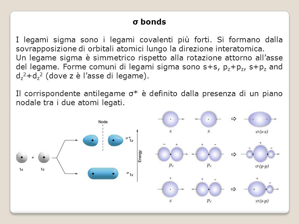 σ bonds I legami sigma sono i legami covalenti più forti. Si formano dalla sovrapposizione di orbitali atomici lungo la direzione interatomica.