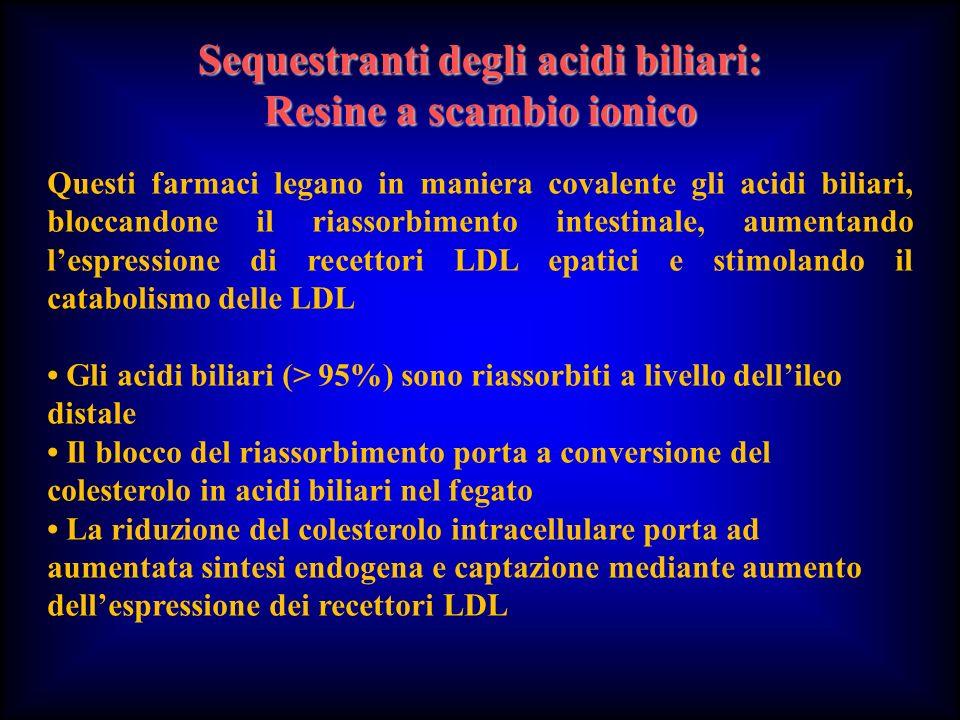Sequestranti degli acidi biliari: Resine a scambio ionico