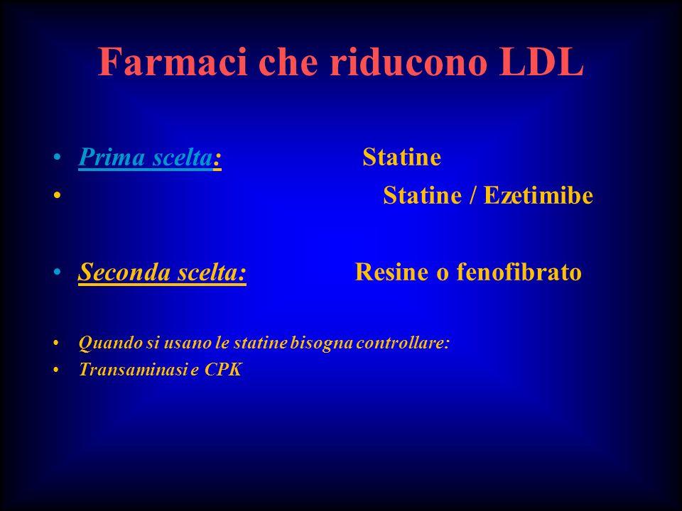 Farmaci che riducono LDL