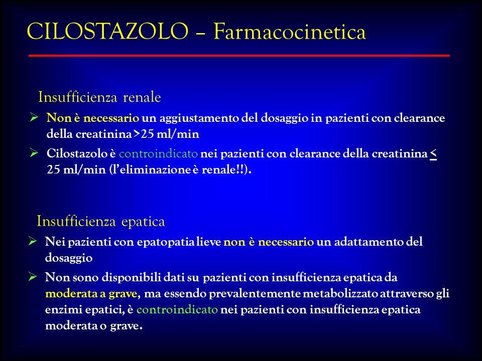 CILOSTAZOLO – Farmacocinetica
