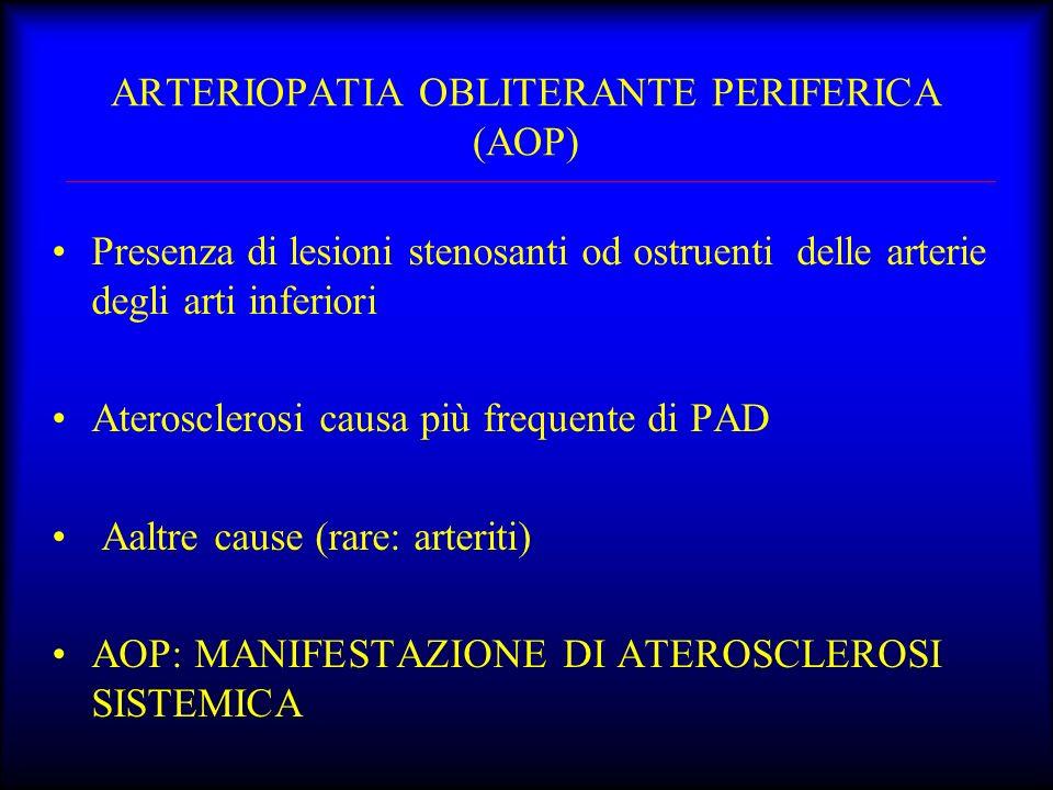 ARTERIOPATIA OBLITERANTE PERIFERICA (AOP)