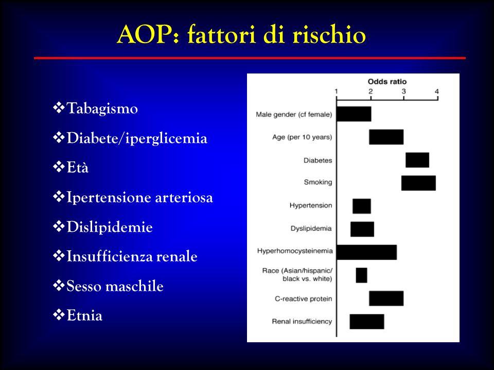 AOP: fattori di rischio