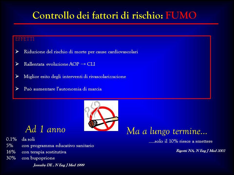 Controllo dei fattori di rischio: FUMO