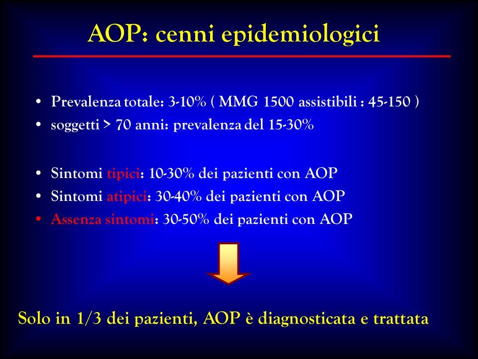 AOP: cenni epidemiologici