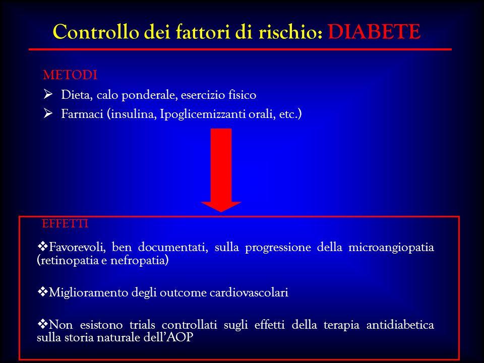 Controllo dei fattori di rischio: DIABETE