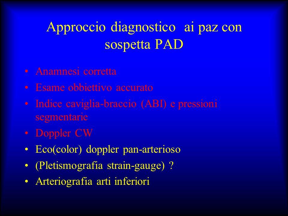 Approccio diagnostico ai paz con sospetta PAD