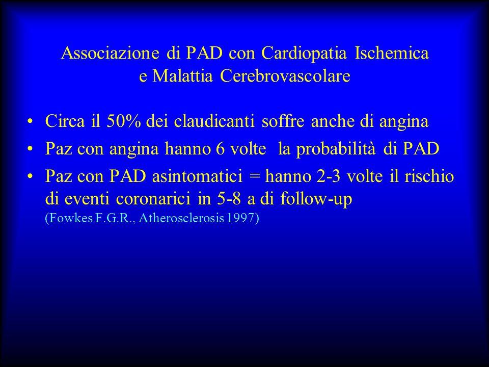 Associazione di PAD con Cardiopatia Ischemica e Malattia Cerebrovascolare