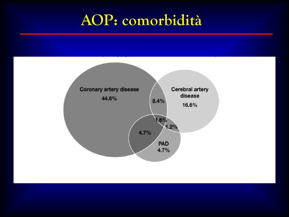 AOP: comorbidità