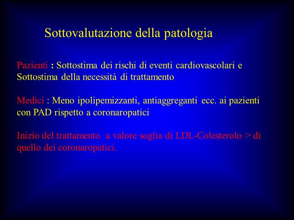 Sottovalutazione della patologia