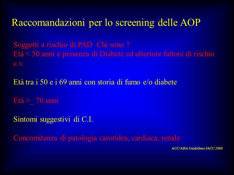 Raccomandazioni per lo screening delle AOP