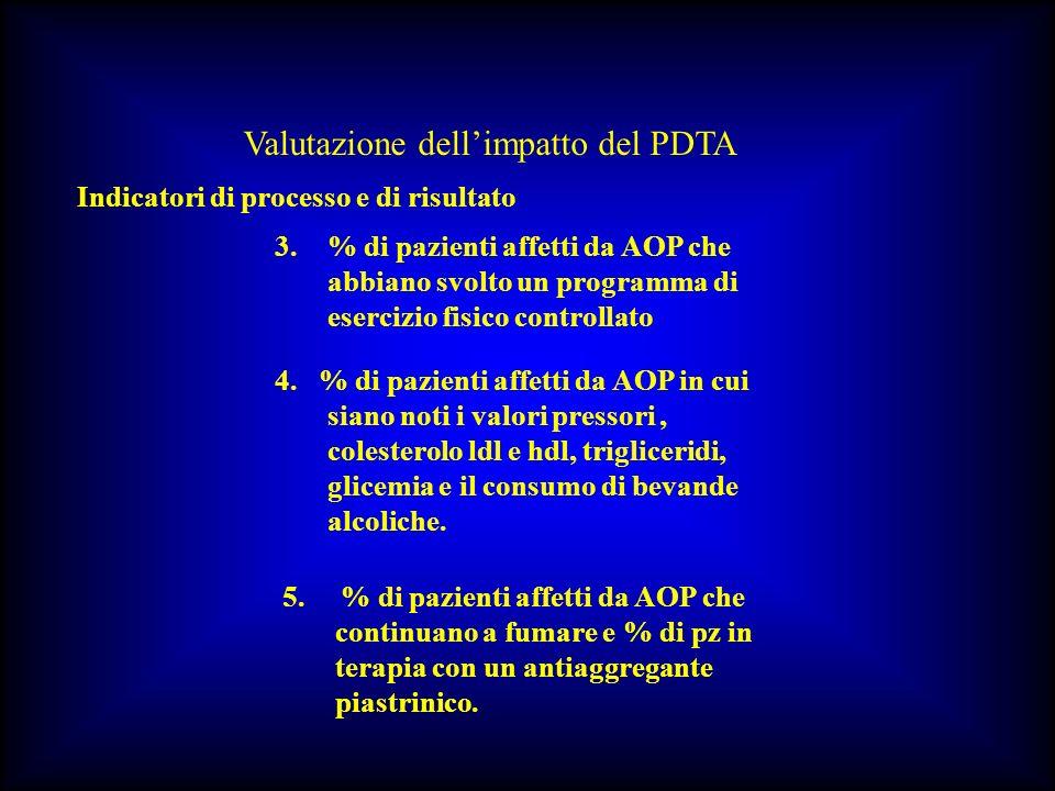Valutazione dell'impatto del PDTA