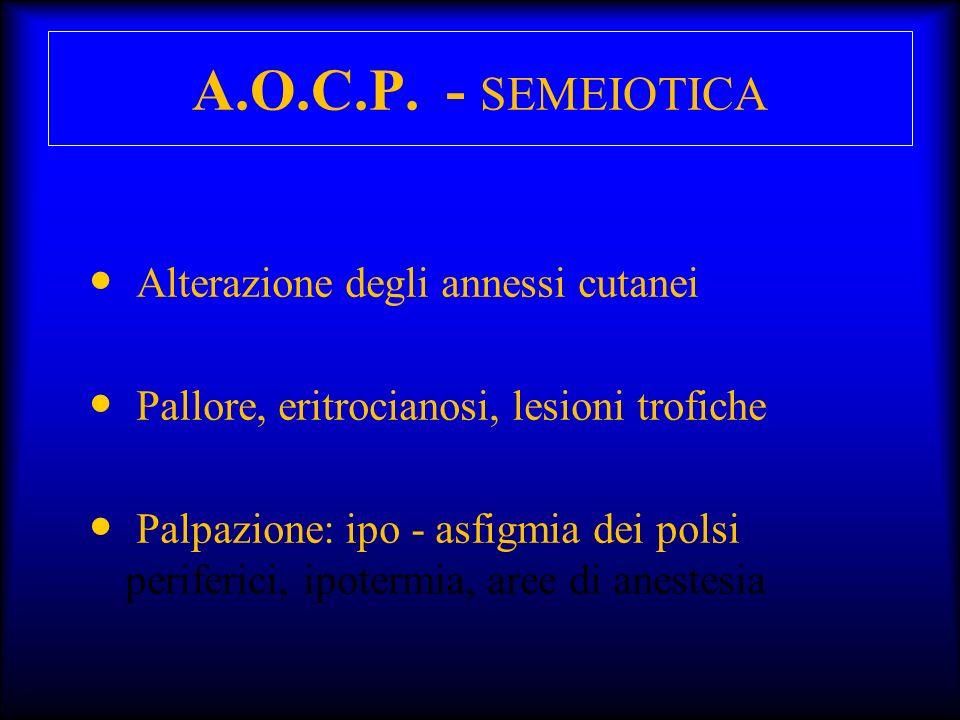 A.O.C.P. - SEMEIOTICA Alterazione degli annessi cutanei