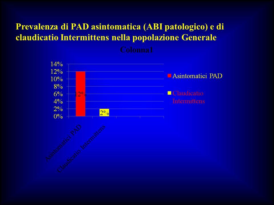 Prevalenza di PAD asintomatica (ABI patologico) e di claudicatio Intermittens nella popolazione Generale