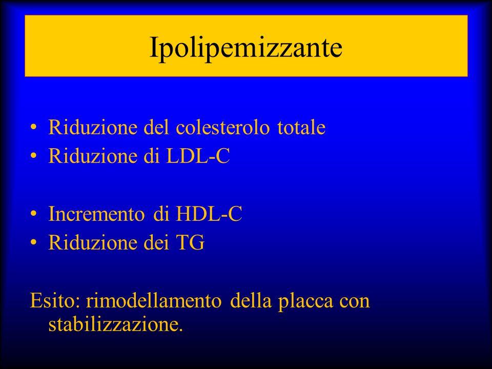 Ipolipemizzante Riduzione del colesterolo totale Riduzione di LDL-C