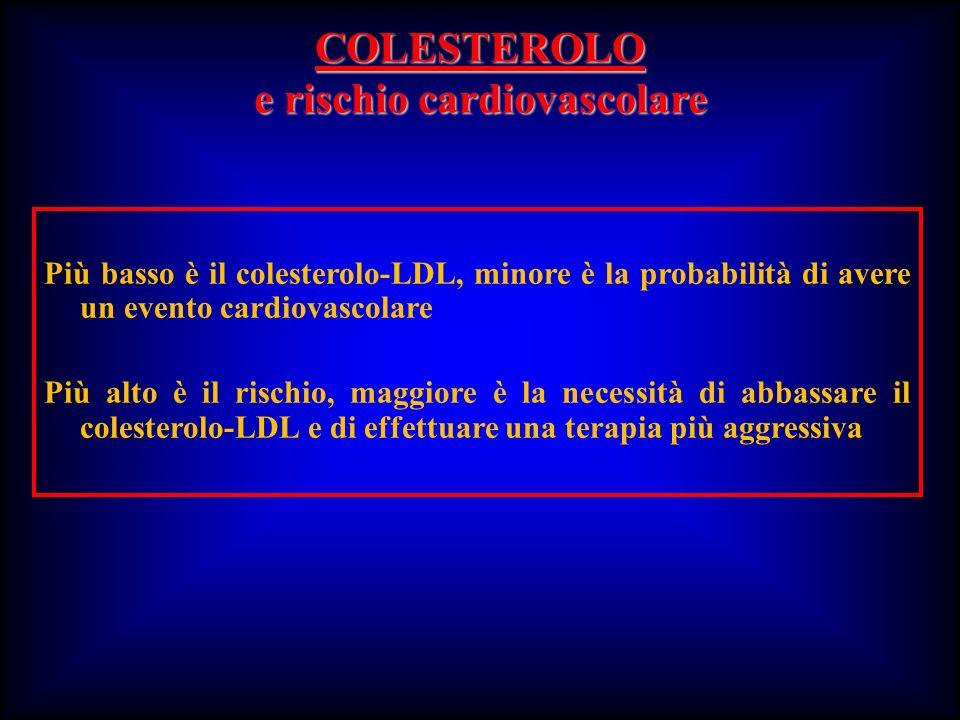 COLESTEROLO e rischio cardiovascolare