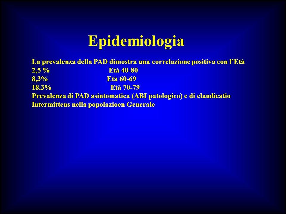 Epidemiologia La prevalenza della PAD dimostra una correlazione positiva con l'Età. 2,5 % Età 40-80.