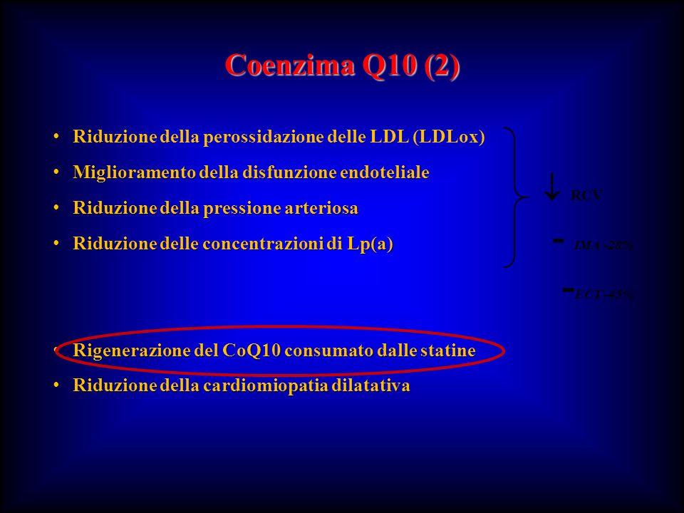 - IMA -28% -ECT -45% Coenzima Q10 (2)  RCV