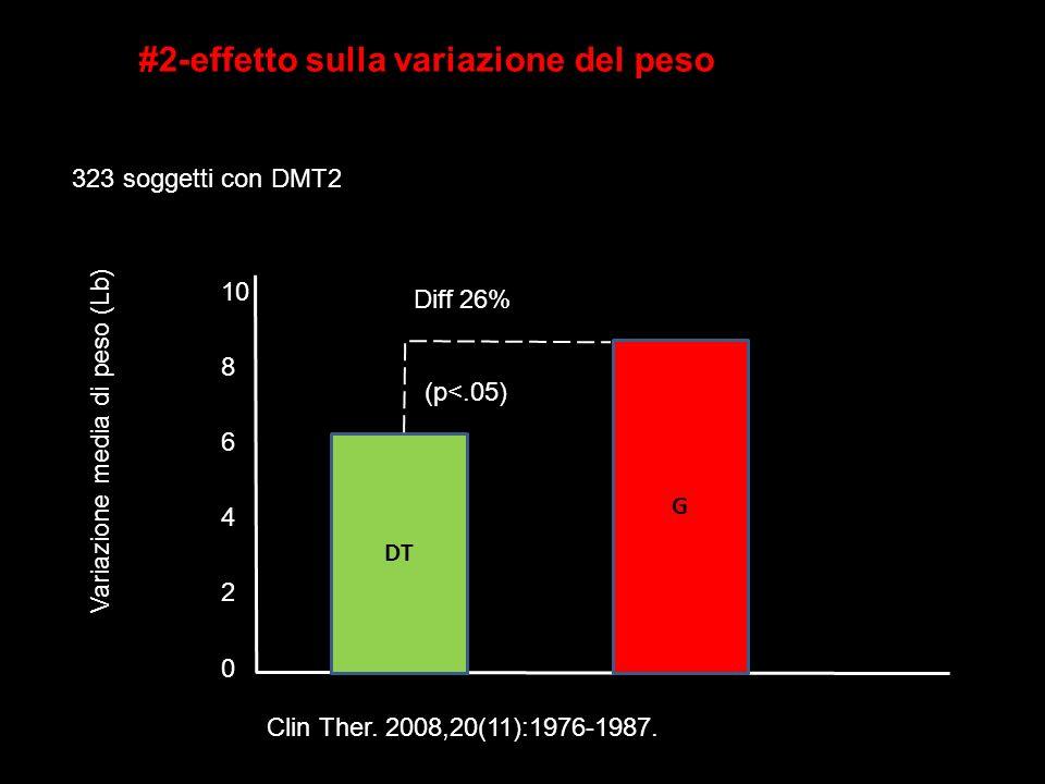 #2-effetto sulla variazione del peso