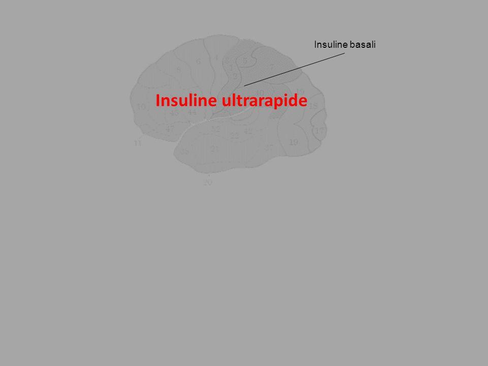 Insuline basali Insuline ultrarapide
