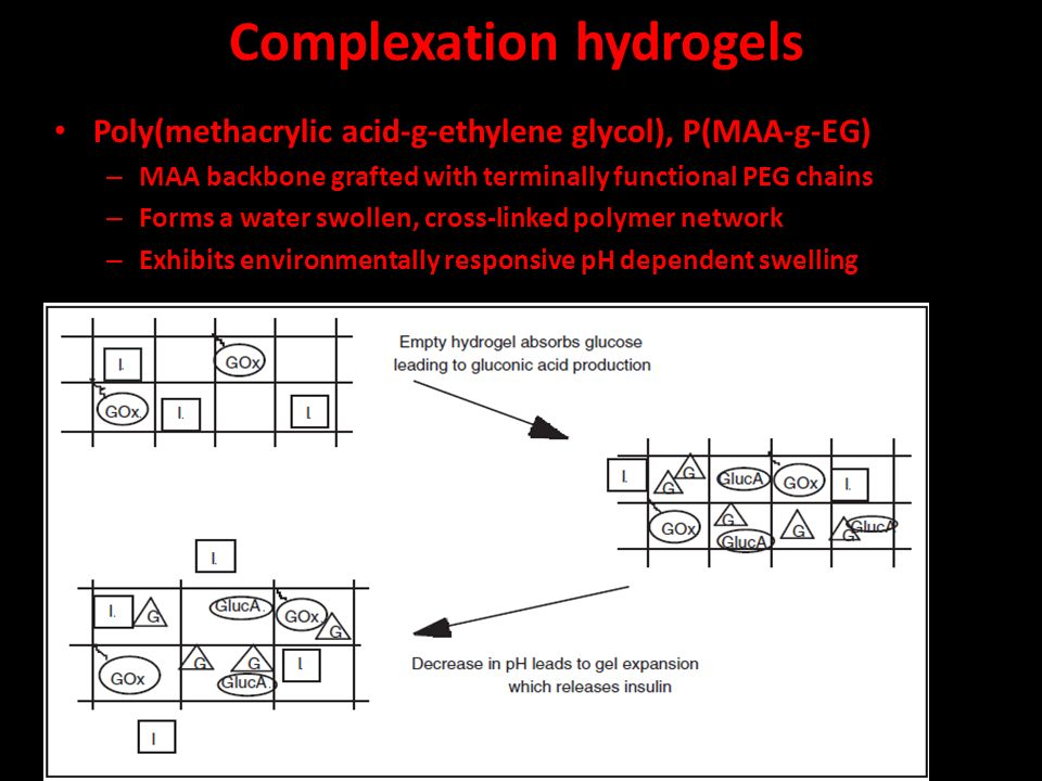 Complexation hydrogels
