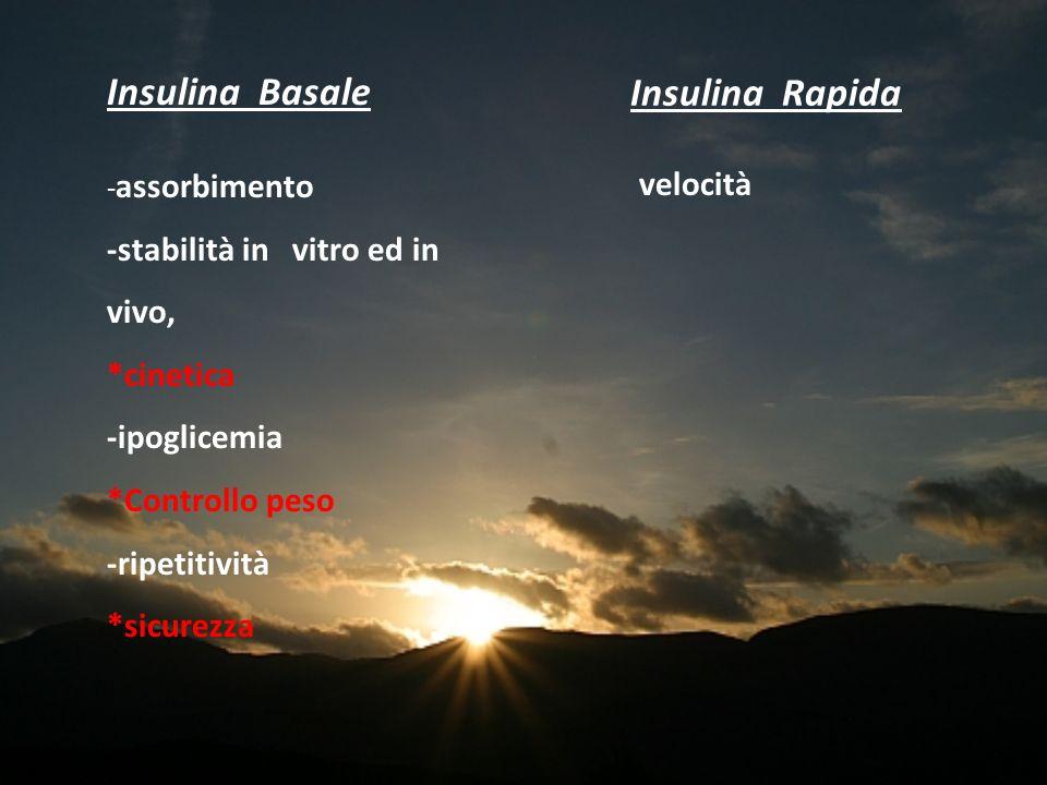 Insulina Basale Insulina Rapida -stabilità in vitro ed in vivo,