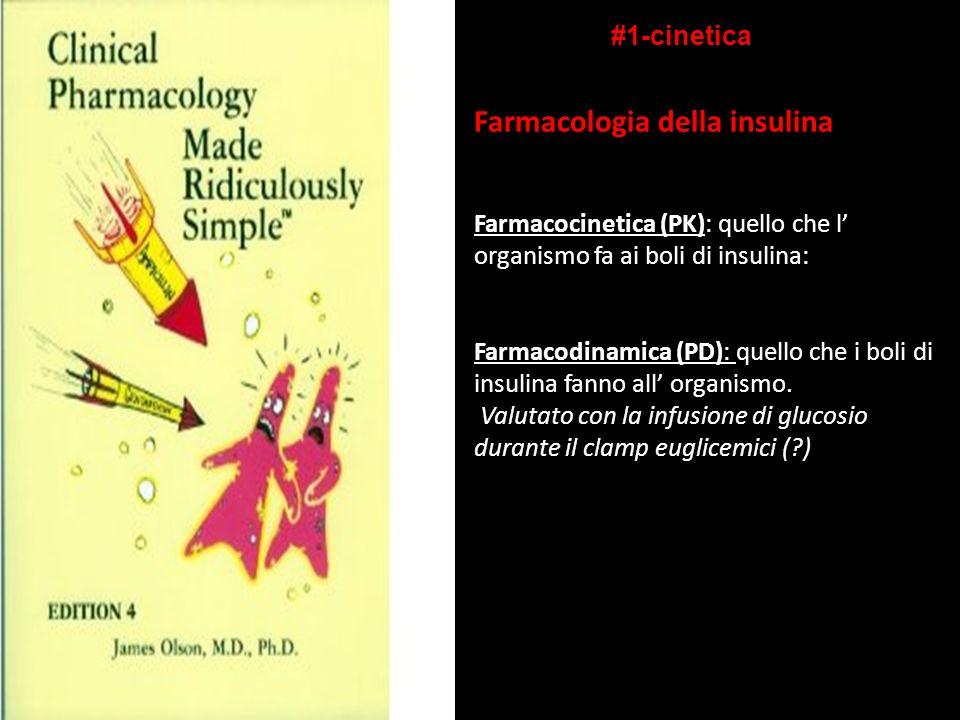 Farmacologia della insulina